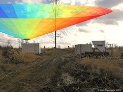 Messaufbau im geplanten Windpark. Das scanning Lidar kann die Windbedingungen (farbig illustriert) nahezu über der gesamten Fläche des Windparks messen.<br /> © Fraunhofer-Institut für Windenergiesysteme IWES